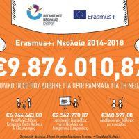 Erasmus_infographics1-1030x756